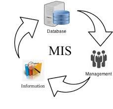 پاورپوینت مبانی سیستمهای اطلاعات مدیریت